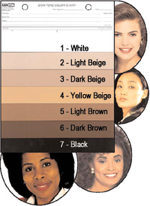Skin Tone Color Chart