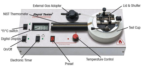 Rapid Flash Point Tester