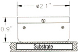 Fully Enclosed Magnetic SurfaceTherm Diagram
