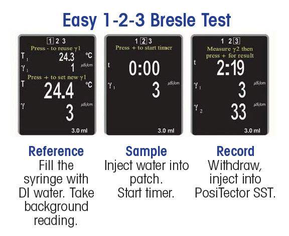 Brestle Test Screens